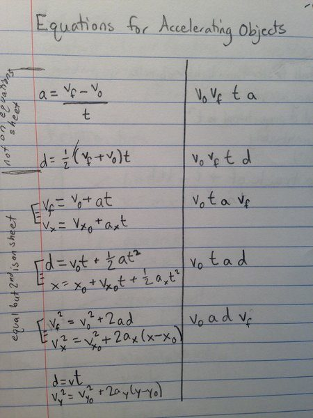 Equations for Accelerating Objects.JPG