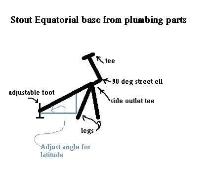 equatorialbase.jpg