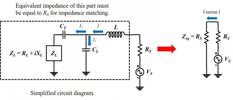 Equivalent impedance in LCC network.jpg