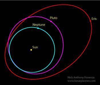 Eris-Orbit.JPG