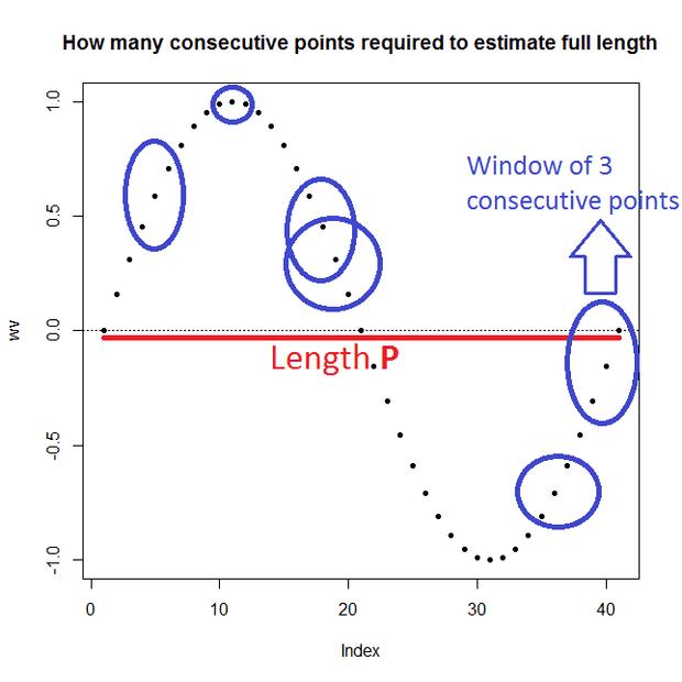 estimate_length.png
