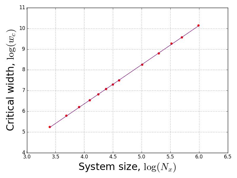 estimate_nu.png