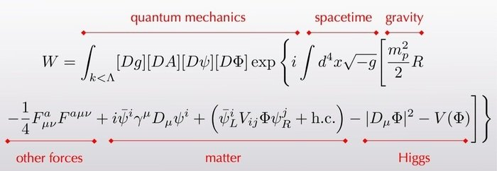 Everyday Equation Jpg