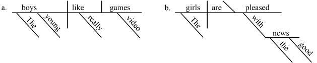 Examples_of_Reed-Kellogg_diagrams.jpg
