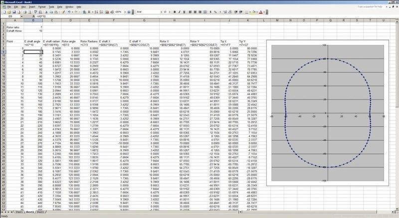 Excel Rotor formula.jpg