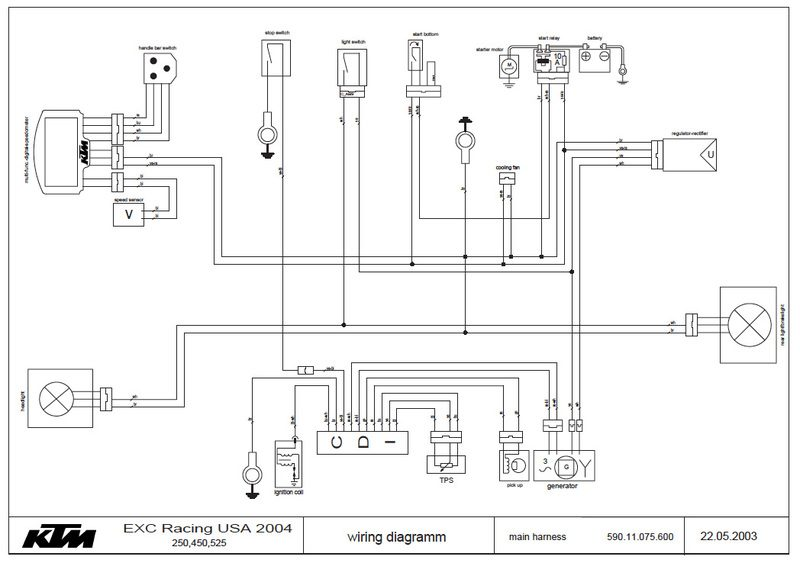 excelectrical jpg.148482 ktm 250 wiring diagram ktm wiring diagram instructions ktm wiring diagrams at readyjetset.co