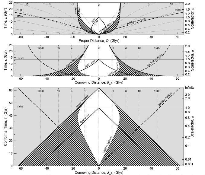 expansion diagrams L&D.PNG