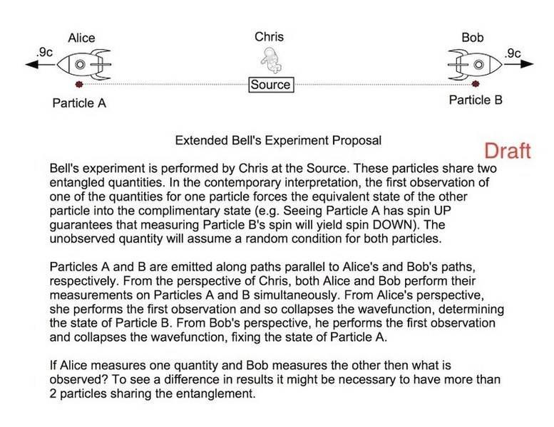 Extended Bell Experiment.jpg