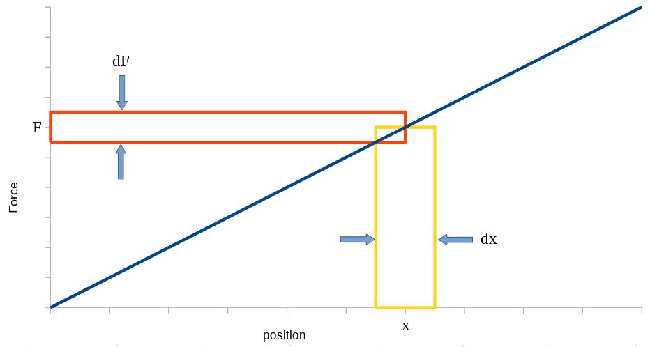 f-vs-x.png