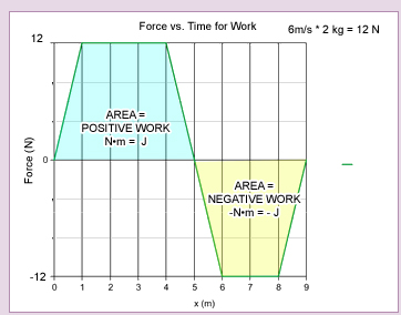 f_x__vs_disp_for_work_by_falchiongpx-d82x9f4.jpg