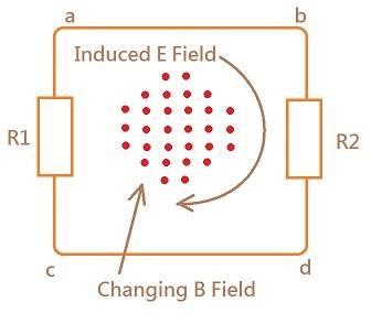 Faraday Law 4.jpg