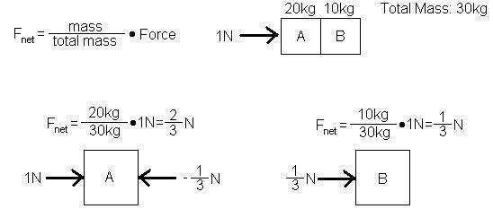 fbd_line_problem2-1.jpg
