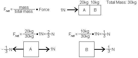 fbd_line_problem2.jpg