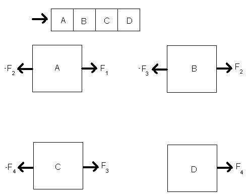fbd_line_problem_solution1.jpg