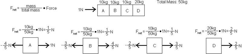 fbd_line_problem_solution2.jpg