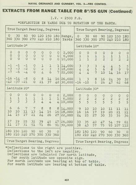 FC-APPENDIX-B-PAGE-451.jpg