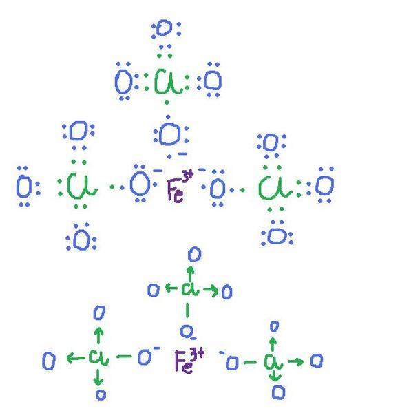 Lewis And Dot Structure Of Nh4 2so3 Al2 So4 3 And Fe Clo4