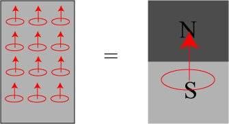 ferromagnet.jpg