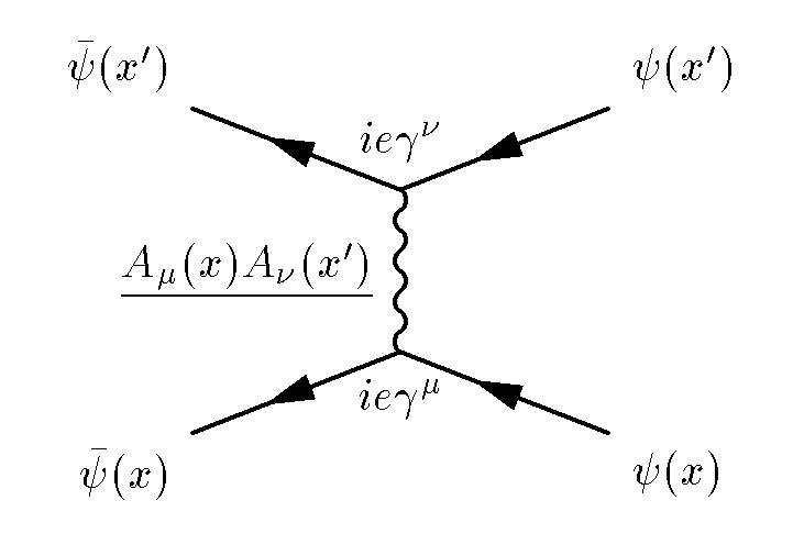 Feynman-diagram-ee-scattering.png