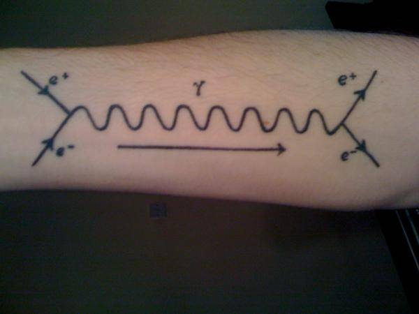 feynman-diagram-tattoo-1.jpg
