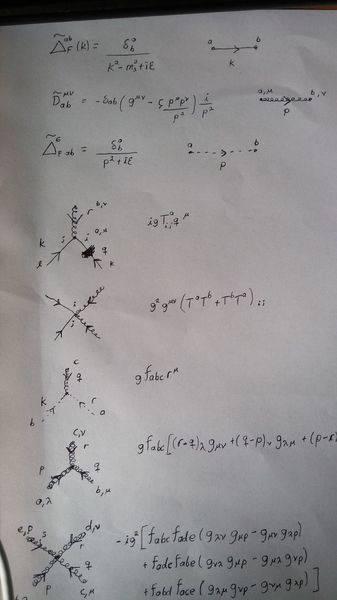 feynman_rules.jpg