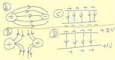 fieldlines_zpseb40f517.jpg