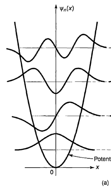 fig.2.7a.PNG