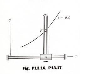 Fig P13_16.jpg