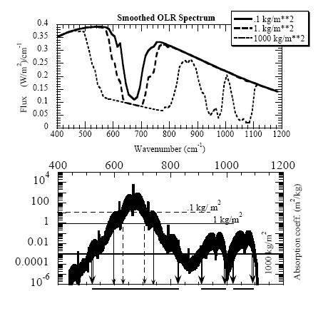 Fig4-12-pierrehumbert.JPG