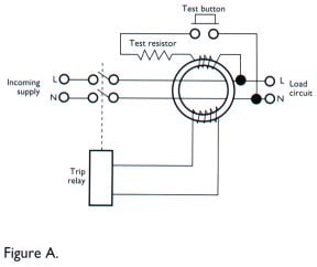 Ground Fault Protection Rcb Rcd as well 4 Pole Circuit Breaker Wiring Diagram in addition 526428643927804848 furthermore Elcb Wiring Diagram moreover 5 9 2. on rcd circuit breaker