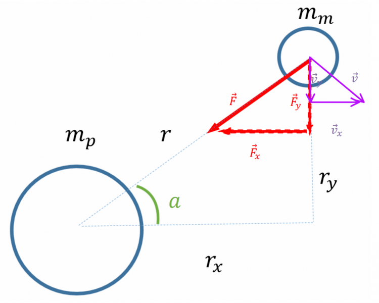 Figur.PNG