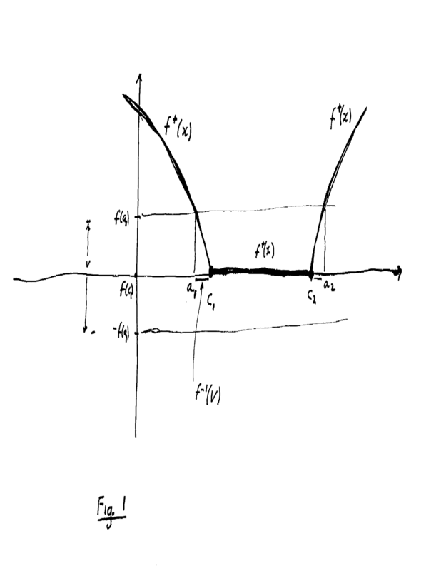 Figure 1 - Continuity of f+ ... .png