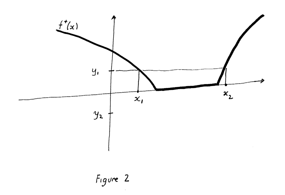 Figure 2 - Continuity of f+ ... .png