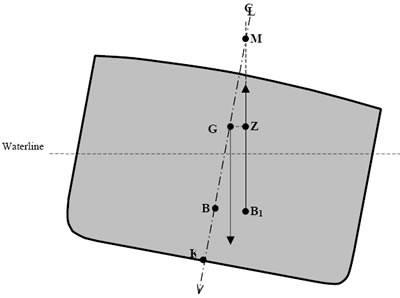 figure-3-3-4-b.jpg