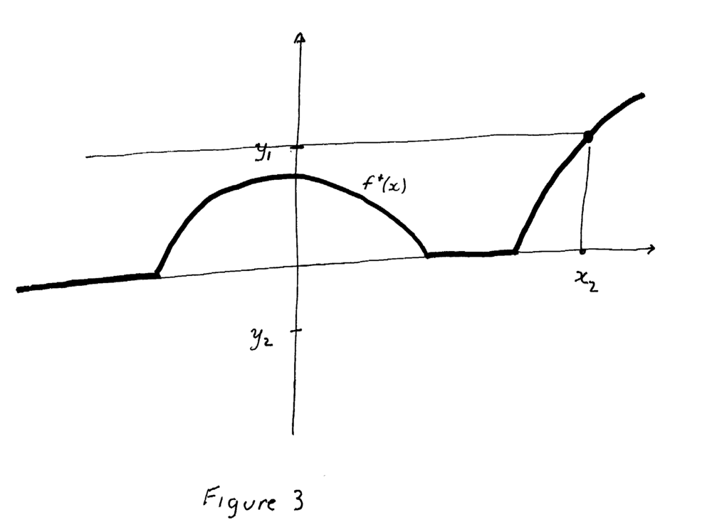 Figure 3 - Continuity of f+ ... .png