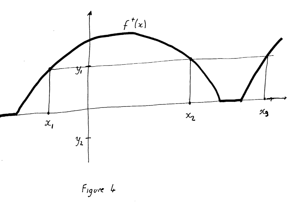 Figure 4 -  Continuity of f+ ... .png