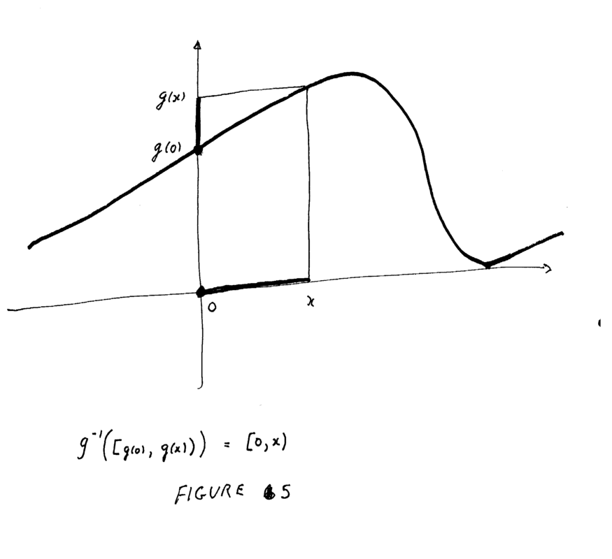 Figure 5 -  Continuity of f+ .png