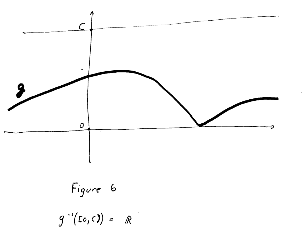 Figure 6 -  Continuity of f+.png