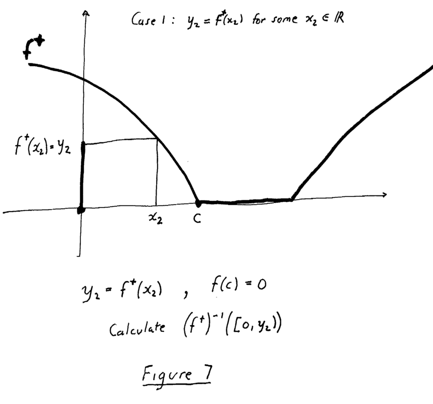 Figure 7 -  Continuity of f+ ... .png