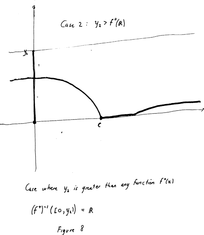 Figure 8 -  Continuity of f+ .png