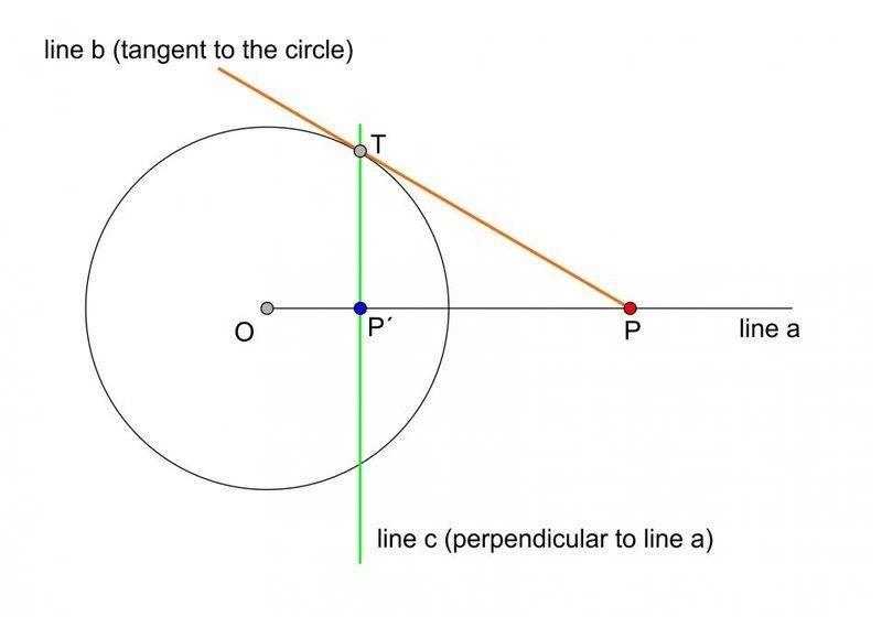 figure forum circle inverter.jpg