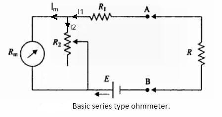 figure1-basic-series-type-ohmmeter1.jpg