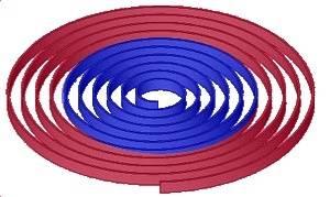 flat-coil.jpg