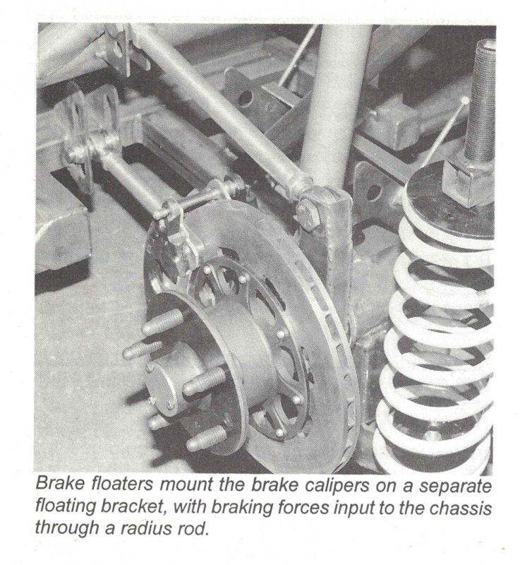 Race car suspension Class | Page 58 | Physics Forums