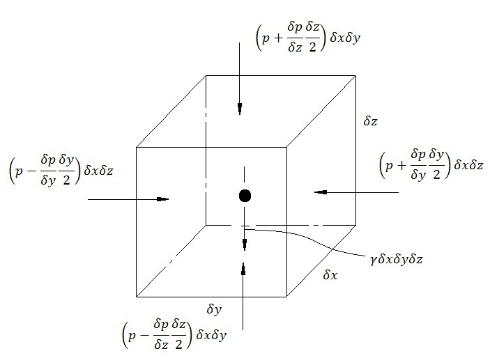 fluid-particle.jpg