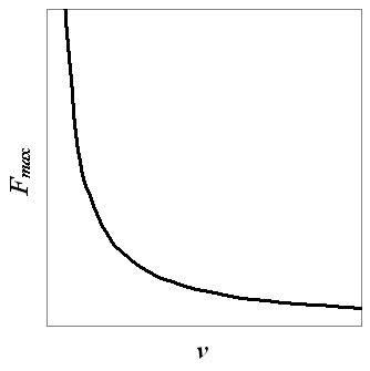 fmax-vs-v.jpg