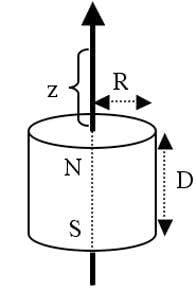 Force between magnet and steel plate.jpg