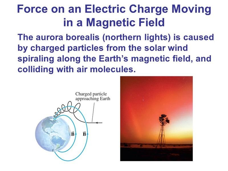 Force+on+an+Electric+Charge+Moving+in+a+Magnetic+Field.jpg