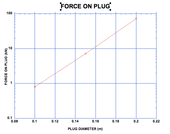 FORCE ON PLUG.png