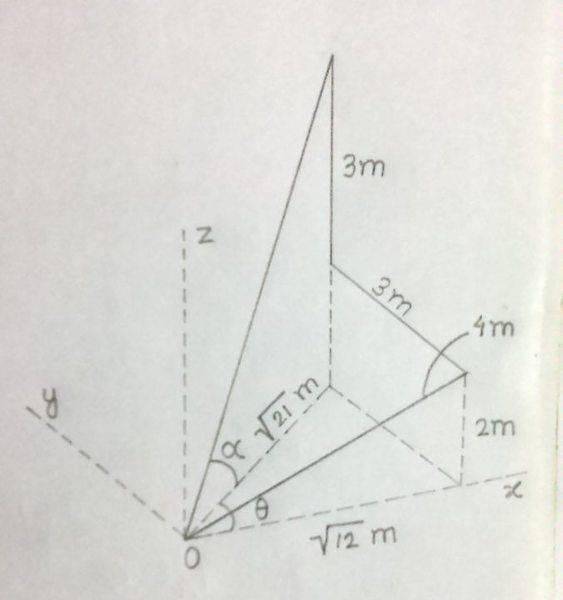 Force Resolution Geometry.jpg
